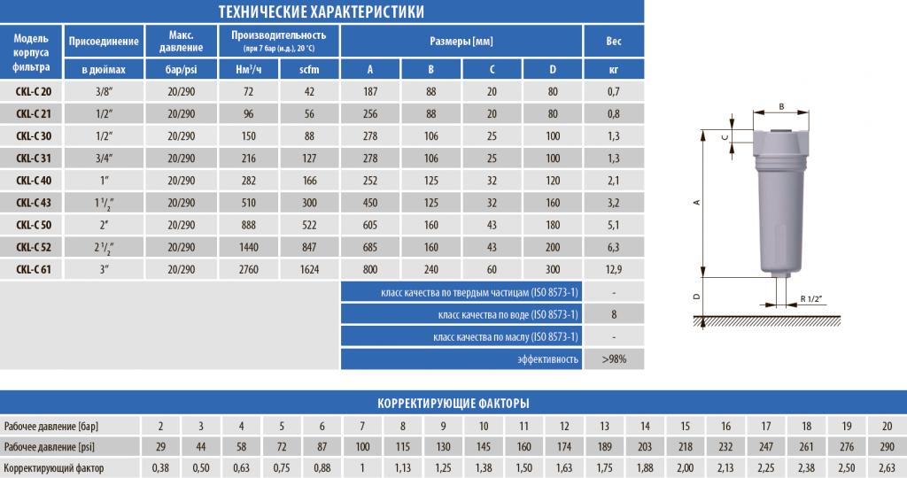 tekhnicheskie-harakteristiki-separatorov-serii-ckl-с
