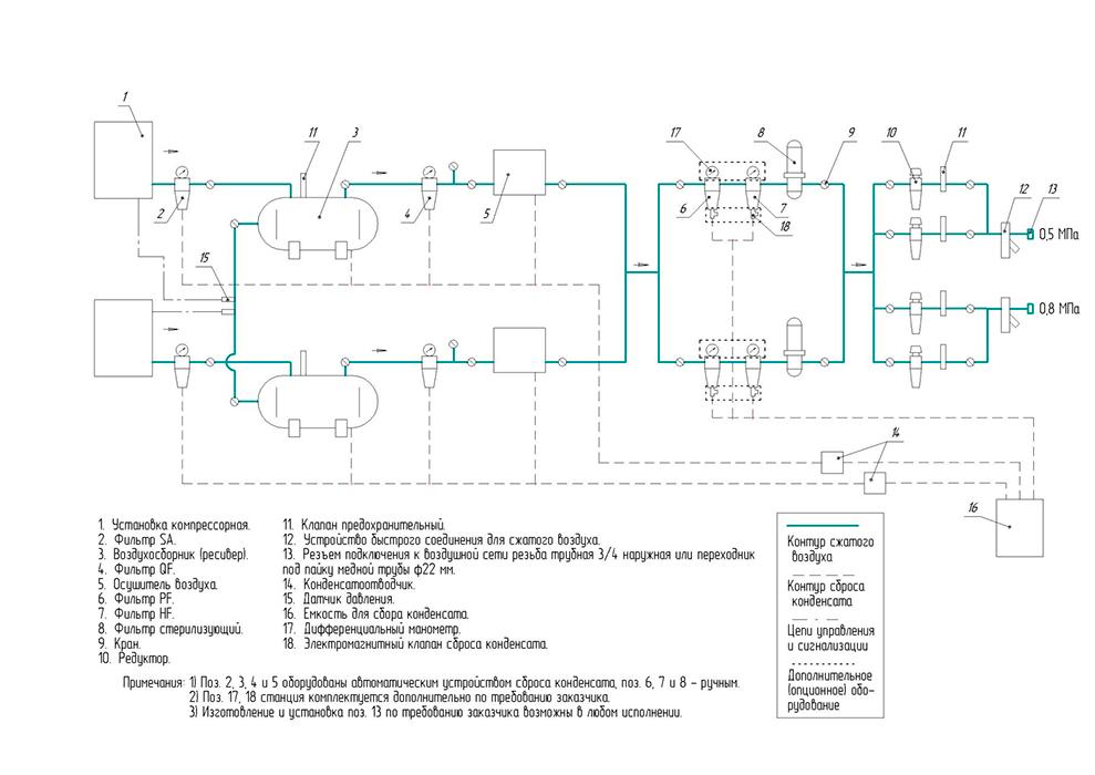 skhema-medicinskoy-stancii-na-baze-kompressorov-tipa-vk